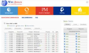 Один из сравнительно выгодных способов, как с Яндекс денег перевести на Payeer кошелек, является использование обменных пунктов