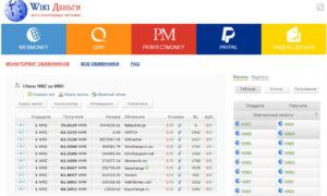 Проверяя курсы обменников, можно найти более выгодные варианты вывода средств с Payeer на счёт Приватбанка