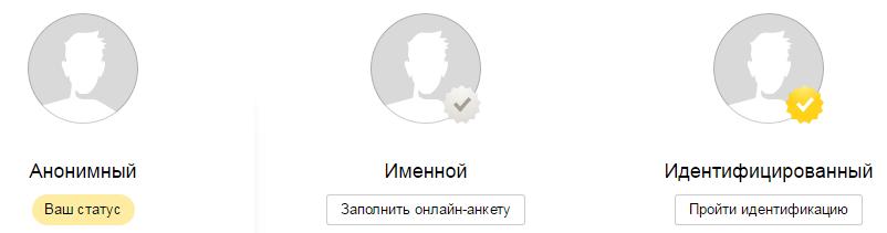 Анонимный счет в системе Яндекс.Деньги присваивается сразу после регистрации