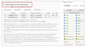 Удобным и быстрым способом, как пополнить PayPal через Приват24, является использование обменных пунктов