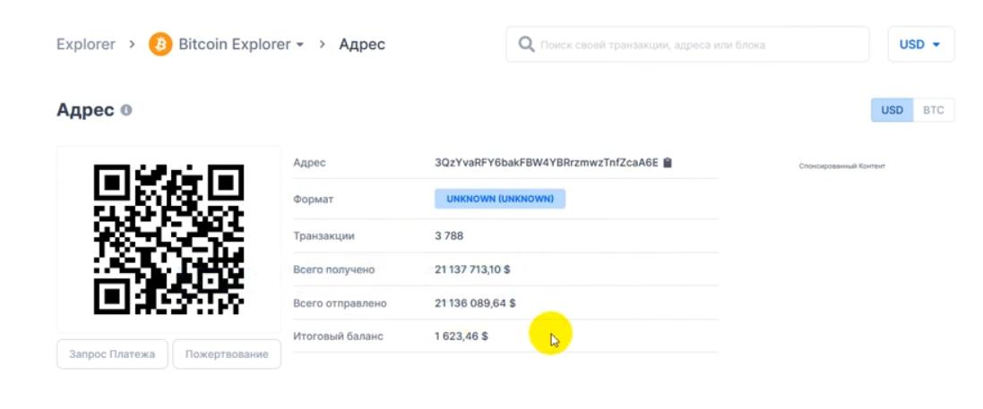 Биткоин кошелек Алексея Навального