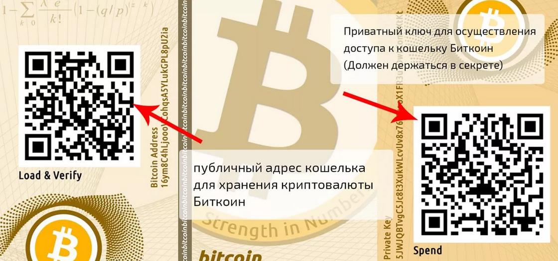 приваиные и публичные ключи биткоин кошелька