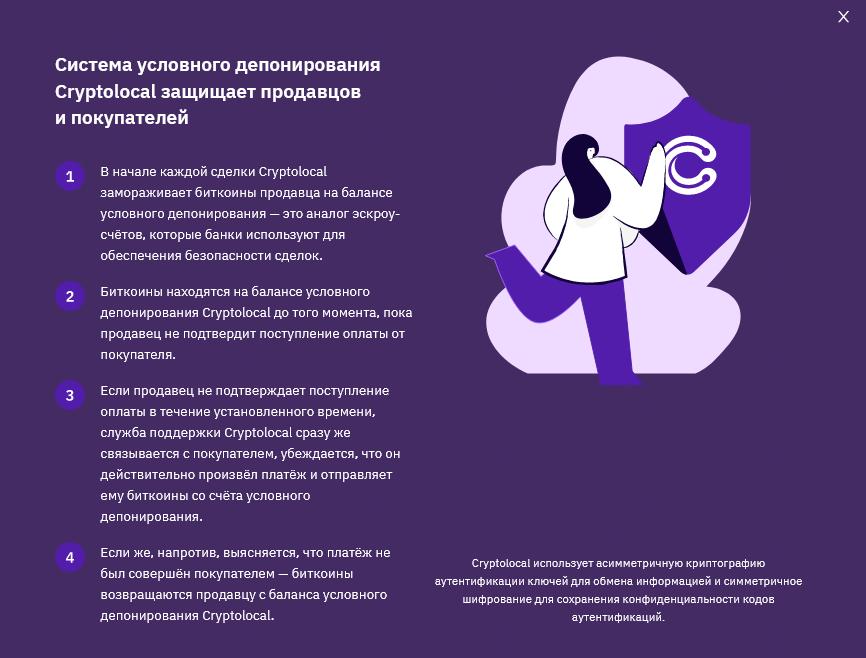Система условного депонирования Cryptolocal защищает продавцов и покупателей